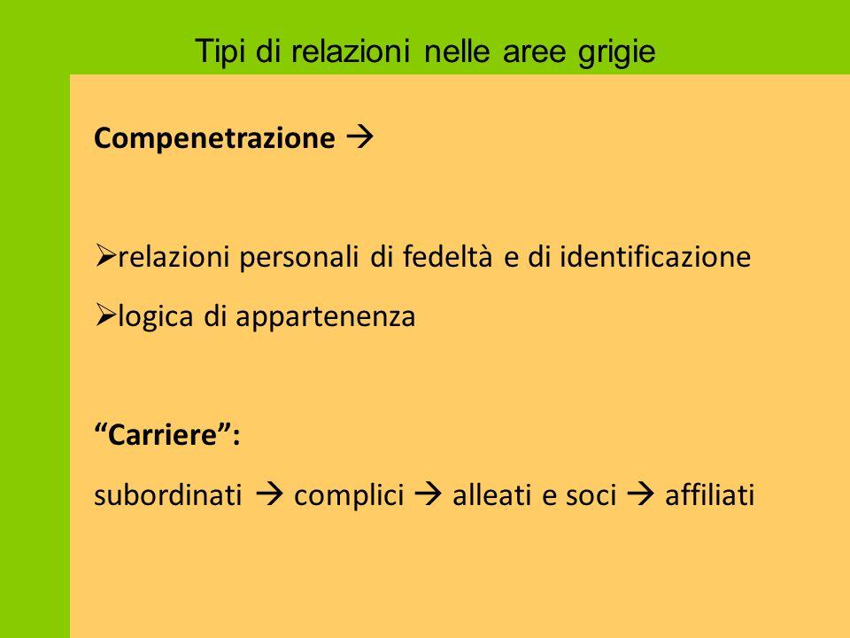 """Tipi di relazioni nelle aree grigie Compenetrazione   relazioni personali di fedeltà e di identificazione  logica di appartenenza """"Carriere"""": subor"""