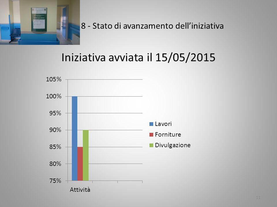 8 - Stato di avanzamento dell'iniziativa 11 Iniziativa avviata il 15/05/2015
