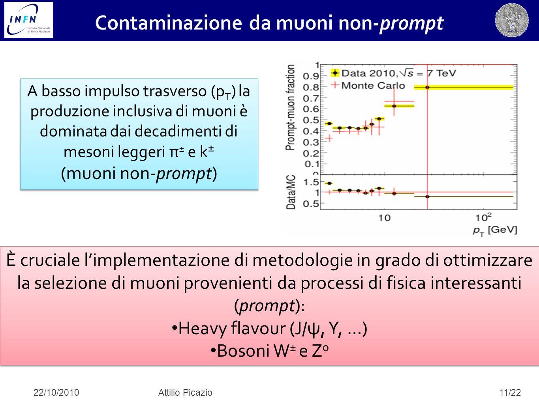 11/22 A basso impulso trasverso (p T ) la produzione inclusiva di muoni è dominata dai decadimenti di mesoni leggeri π ± e k ± (muoni non-prompt) A ba