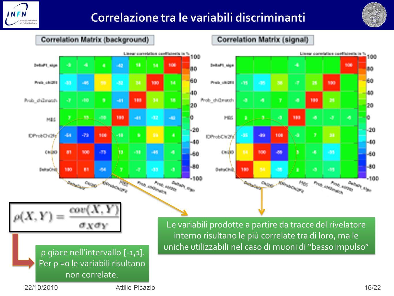 16/22 ρ giace nell'intervallo [-1,1]. Per ρ =0 le variabili risultano non correlate. Le variabili prodotte a partire da tracce del rivelatore interno