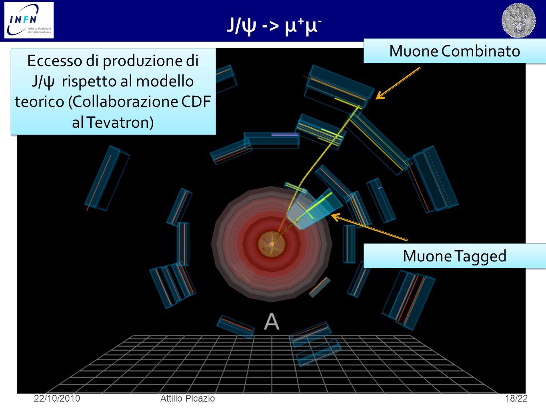 18/22 Eccesso di produzione di J/ψ rispetto al modello teorico (Collaborazione CDF al Tevatron) Eccesso di produzione di J/ψ rispetto al modello teorico (Collaborazione CDF al Tevatron) Muone Combinato Muone Tagged 22/10/2010Attilio Picazio