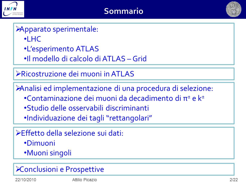 2/22  Apparato sperimentale: LHC L'esperimento ATLAS Il modello di calcolo di ATLAS – Grid  Ricostruzione dei muoni in ATLAS  Analisi ed implementazione di una procedura di selezione: Contaminazione dei muoni da decadimento di π ± e k ± Studio delle osservabili discriminanti Individuazione dei tagli rettangolari  Effetto della selezione sui dati: Dimuoni Muoni singoli  Conclusioni e Prospettive 22/10/2010Attilio Picazio