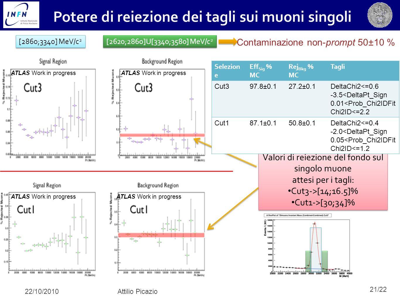 21/22 Valori di reiezione del fondo sul singolo muone attesi per i tagli: Cut3->[14;16.5]% Cut1->[30;34]% Valori di reiezione del fondo sul singolo muone attesi per i tagli: Cut3->[14;16.5]% Cut1->[30;34]% ATLAS Work in progress [2860;3340] MeV/c 2 [2620;2860]U[3340;3580] MeV/c 2 Selezion e Eff Sig % MC Rej Bkg % MC Tagli Cut397.8±0.127.2±0.1DeltaChi2<=0.6 -3.5<DeltaPt_Sign 0.01<Prob_Chi2IDFit Chi2ID<=2.2 Cut187.1±0.150.8±0.1DeltaChi2<=0.4 -2.0<DeltaPt_Sign 0.05<Prob_Chi2IDFit Chi2ID<=1.2 Contaminazione non-prompt 50±10 % 22/10/2010Attilio Picazio