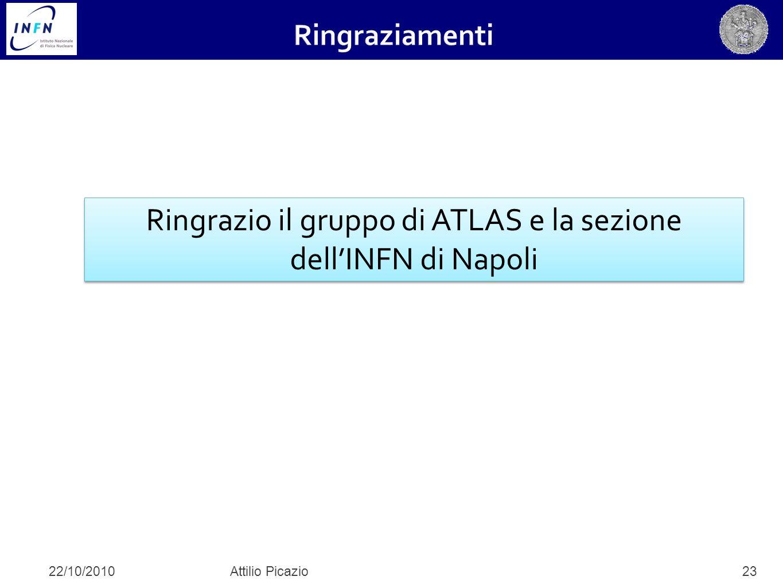 22/10/2010Attilio Picazio23 Ringrazio il gruppo di ATLAS e la sezione dell'INFN di Napoli