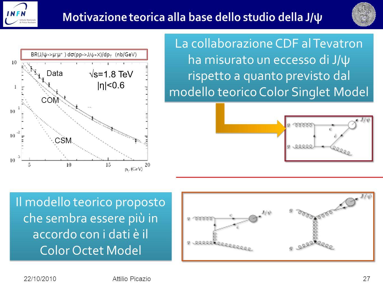 27 La collaborazione CDF al Tevatron ha misurato un eccesso di J/ψ rispetto a quanto previsto dal modello teorico Color Singlet Model Il modello teorico proposto che sembra essere più in accordo con i dati è il Color Octet Model Il modello teorico proposto che sembra essere più in accordo con i dati è il Color Octet Model √√√ BR(J/ψ-> μ - μ + ) d σ (pp->J /ψ+X )/dp T (nb/GeV) COM CSM Data √s=1.8 TeV |η|<0.6 22/10/2010Attilio Picazio
