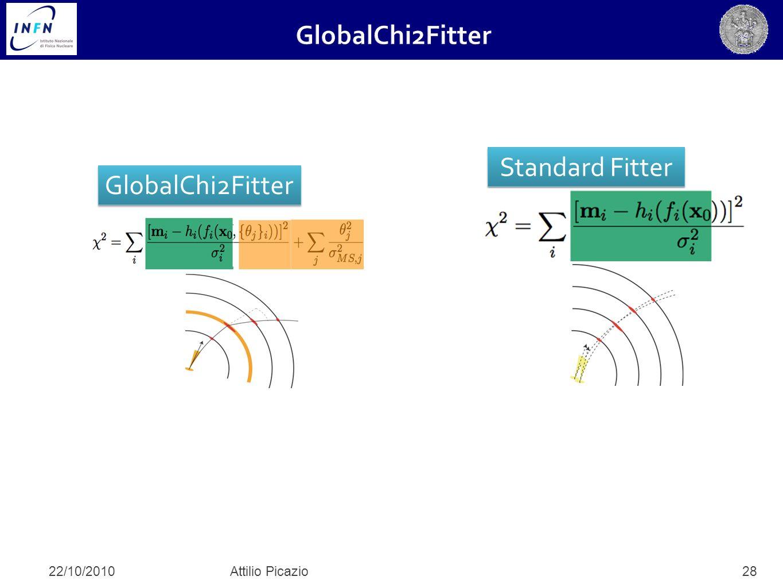 28 Standard Fitter GlobalChi2Fitter 22/10/2010Attilio Picazio