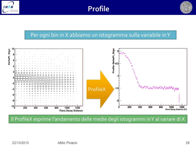 22/10/2010Attilio Picazio29 ProfileX Per ogni bin in X abbiamo un istogramma sulla variabile in Y Il ProfileX esprime l'andamento delle medie degli istogrammi in Y al variare di X