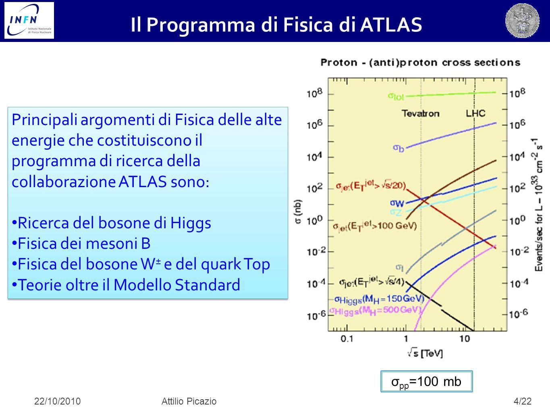 4/22 Principali argomenti di Fisica delle alte energie che costituiscono il programma di ricerca della collaborazione ATLAS sono: Ricerca del bosone di Higgs Fisica dei mesoni B Fisica del bosone W ± e del quark Top Teorie oltre il Modello Standard Principali argomenti di Fisica delle alte energie che costituiscono il programma di ricerca della collaborazione ATLAS sono: Ricerca del bosone di Higgs Fisica dei mesoni B Fisica del bosone W ± e del quark Top Teorie oltre il Modello Standard σ pp =100 mb 22/10/2010Attilio Picazio