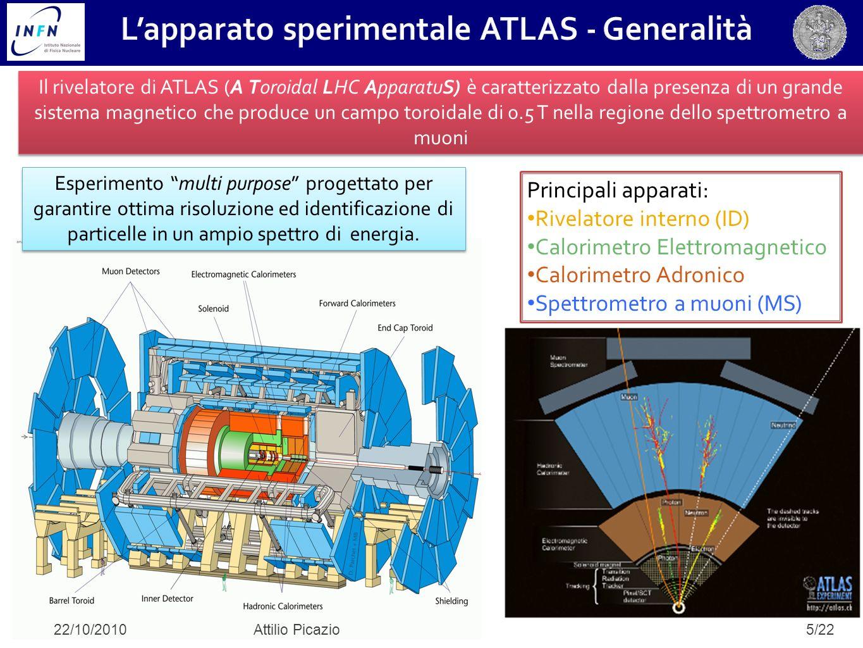 5/22 5 Principali apparati: Rivelatore interno (ID) Calorimetro Elettromagnetico Calorimetro Adronico Spettrometro a muoni (MS) Il rivelatore di ATLAS