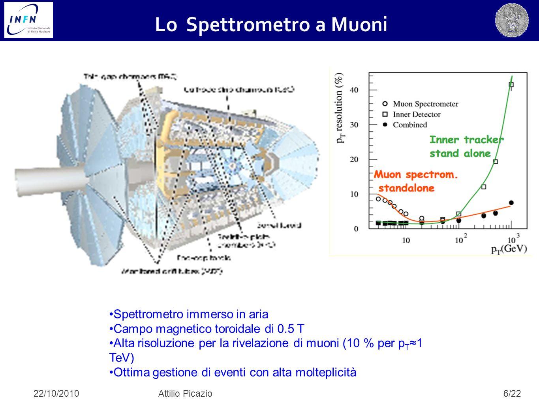 6/22 Spettrometro immerso in aria Campo magnetico toroidale di 0.5 T Alta risoluzione per la rivelazione di muoni (10 % per p T ≈1 TeV) Ottima gestion
