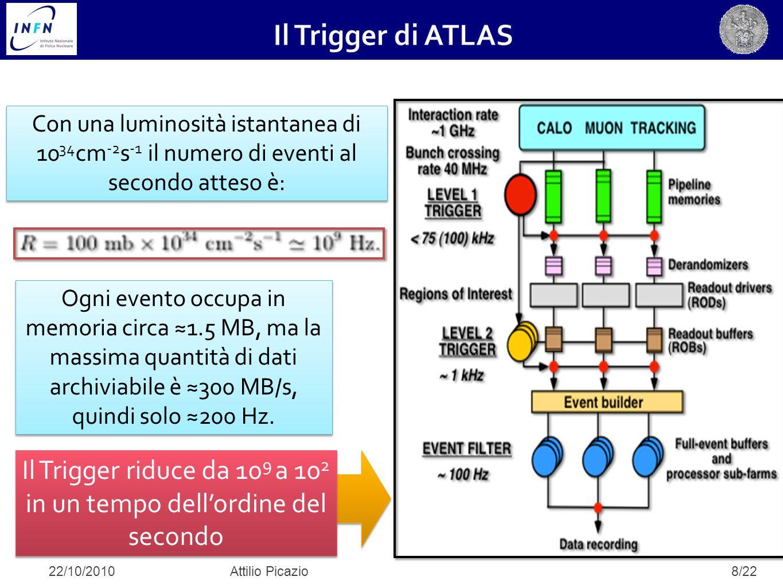 8/22 Con una luminosità istantanea di 10 34 cm -2 s -1 il numero di eventi al secondo atteso è: Ogni evento occupa in memoria circa ≈1.5 MB, ma la mas