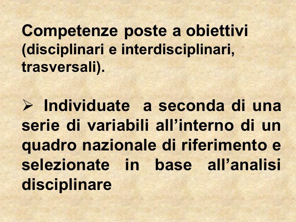 Competenze poste a obiettivi (disciplinari e interdisciplinari, trasversali).  Individuate a seconda di una serie di variabili all'interno di un quad