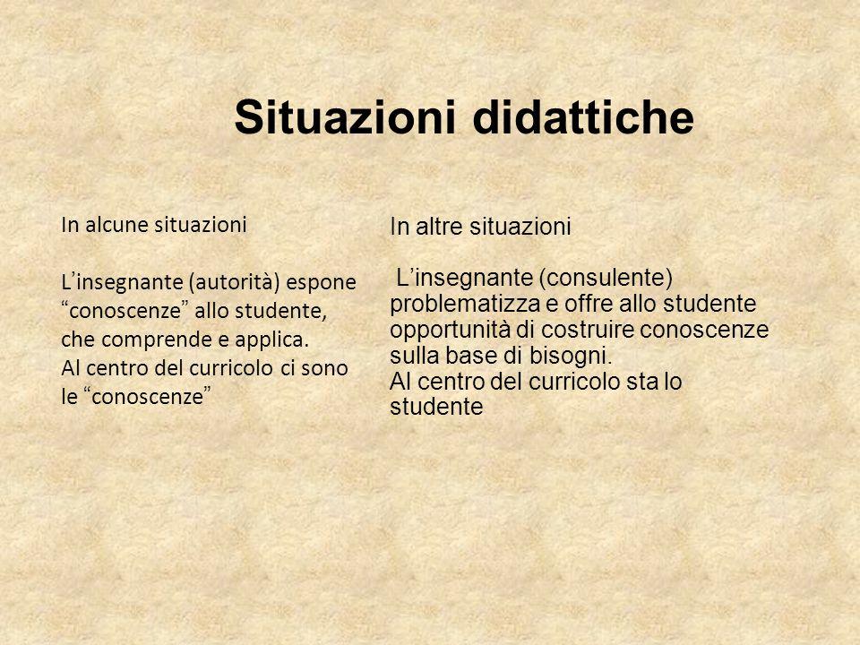"""Situazioni didattiche In alcune situazioni L ' insegnante (autorità) espone """" conoscenze """" allo studente, che comprende e applica. Al centro del curri"""