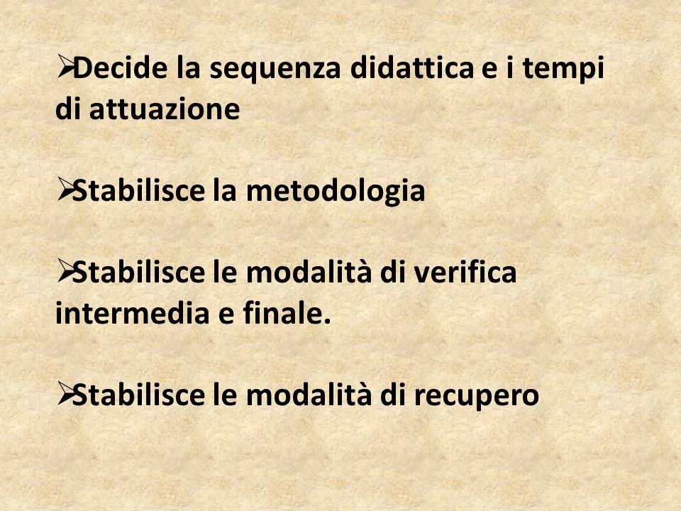  Decide la sequenza didattica e i tempi di attuazione  Stabilisce la metodologia  Stabilisce le modalità di verifica intermedia e finale.  Stabili