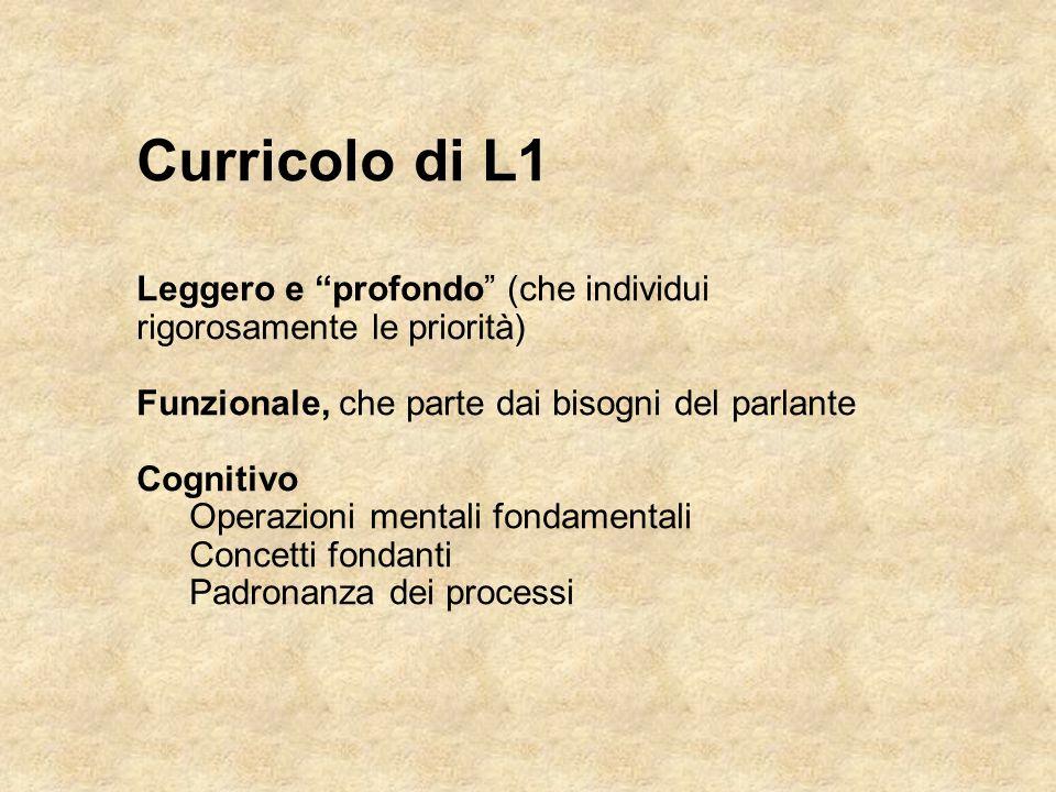 """Curricolo di L1 Leggero e """"profondo"""" (che individui rigorosamente le priorità) Funzionale, che parte dai bisogni del parlante Cognitivo Operazioni men"""
