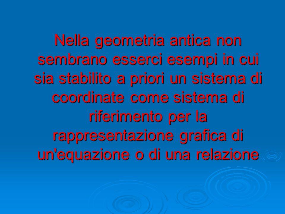 Nella geometria antica non sembrano esserci esempi in cui sia stabilito a priori un sistema di coordinate come sistema di riferimento per la rappresen