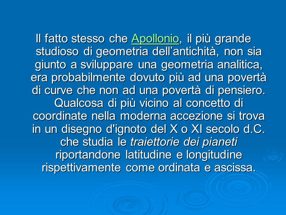 Il fatto stesso che Apollonio, il più grande studioso di geometria dell'antichità, non sia giunto a sviluppare una geometria analitica, era probabilme