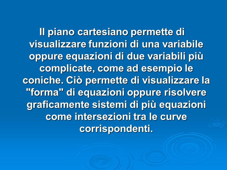 Il piano cartesiano permette di visualizzare funzioni di una variabile oppure equazioni di due variabili più complicate, come ad esempio le coniche. C