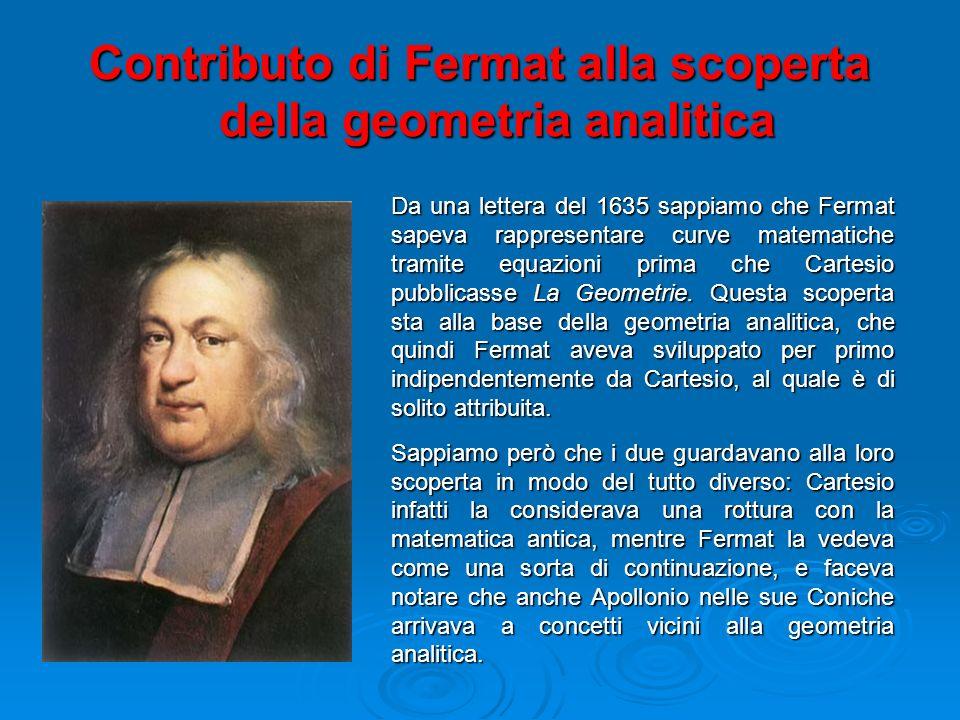 Contributo di Fermat alla scoperta della geometria analitica Da una lettera del 1635 sappiamo che Fermat sapeva rappresentare curve matematiche tramit
