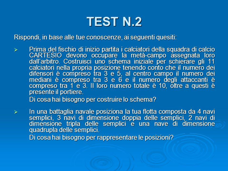 TEST N.2 Rispondi, in base alle tue conoscenze, ai seguenti quesiti:  Prima del fischio di inizio partita i calciatori della squadra di calcio CARTES
