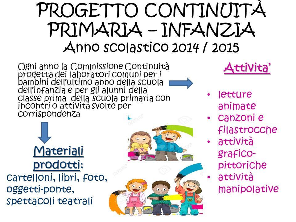 PROGETTO CONTINUITÀ PRIMARIA – INFANZIA Anno scolastico 2014 / 2015 Ogni anno la Commissione Continuità progetta dei laboratori comuni per i bambini d