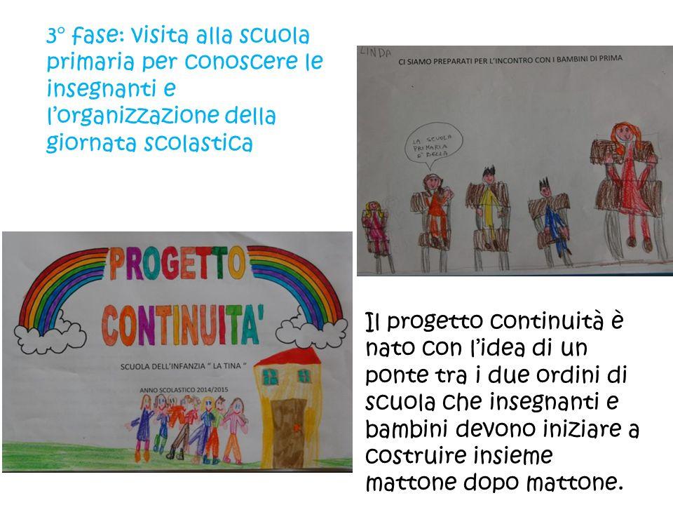 3° fase: visita alla scuola primaria per conoscere le insegnanti e l'organizzazione della giornata scolastica Il progetto continuità è nato con l'idea