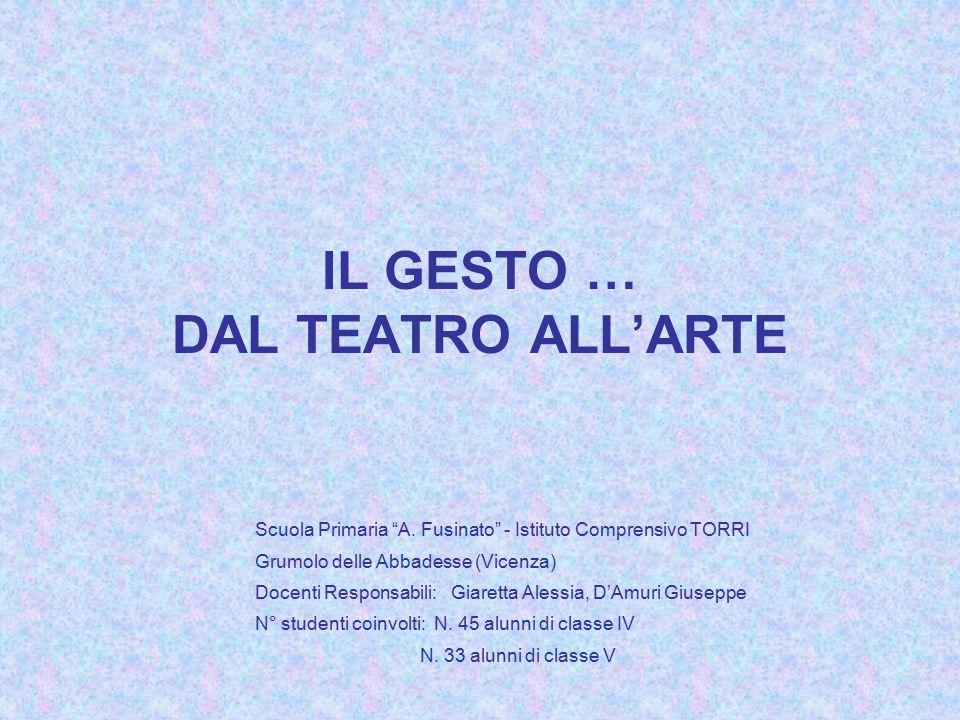 IL GESTO … DAL TEATRO ALL'ARTE Scuola Primaria A.