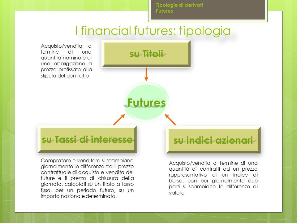 I financial futures: tipologia su indici azionari Futures Acquisto/vendita a termine di una quantità nominale di una obbligazione a prezzo prefissato