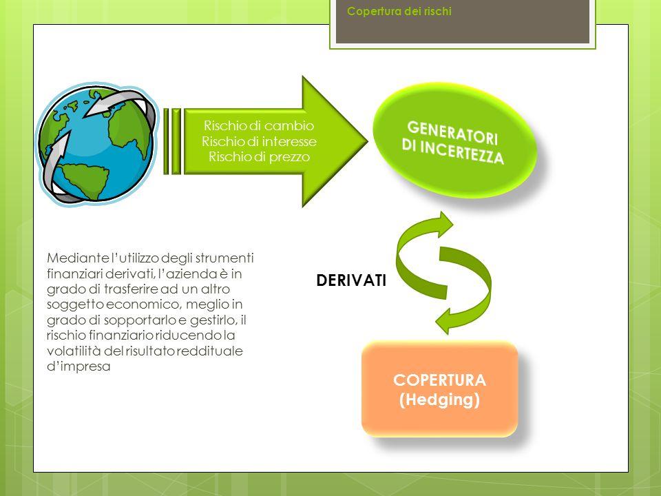 Rischio di cambio Rischio di interesse Rischio di prezzo DERIVATI COPERTURA (Hedging) COPERTURA (Hedging) Mediante l'utilizzo degli strumenti finanzia