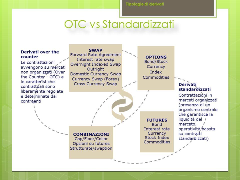 OTC vs Standardizzati Tipologie di derivati