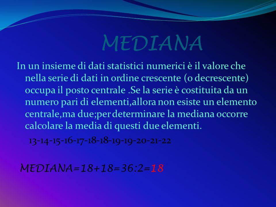 MEDIANA In un insieme di dati statistici numerici è il valore che nella serie di dati in ordine crescente (o decrescente) occupa il posto centrale.Se la serie è costituita da un numero pari di elementi,allora non esiste un elemento centrale,ma due;per determinare la mediana occorre calcolare la media di questi due elementi.