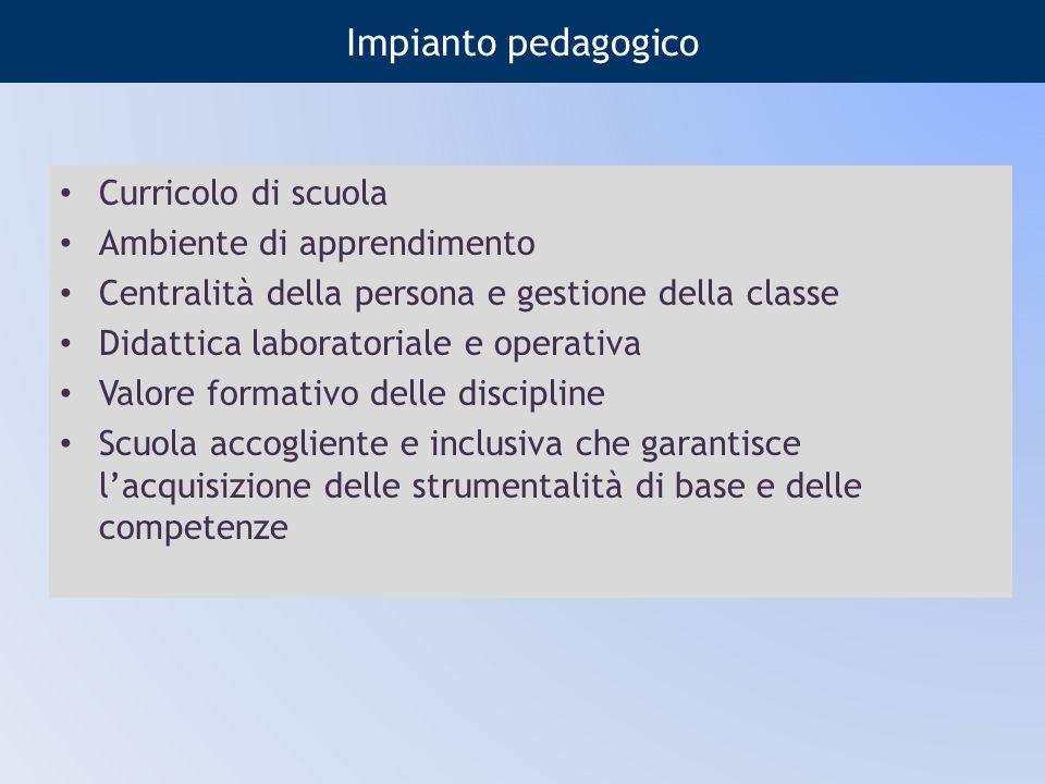 Impianto pedagogico Curricolo di scuola Ambiente di apprendimento Centralità della persona e gestione della classe Didattica laboratoriale e operativa