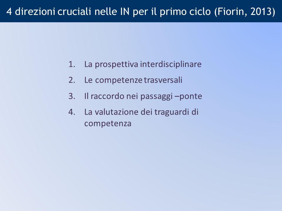 4 direzioni cruciali nelle IN per il primo ciclo (Fiorin, 2013) 1.La prospettiva interdisciplinare 2.Le competenze trasversali 3.Il raccordo nei passaggi –ponte 4.La valutazione dei traguardi di competenza