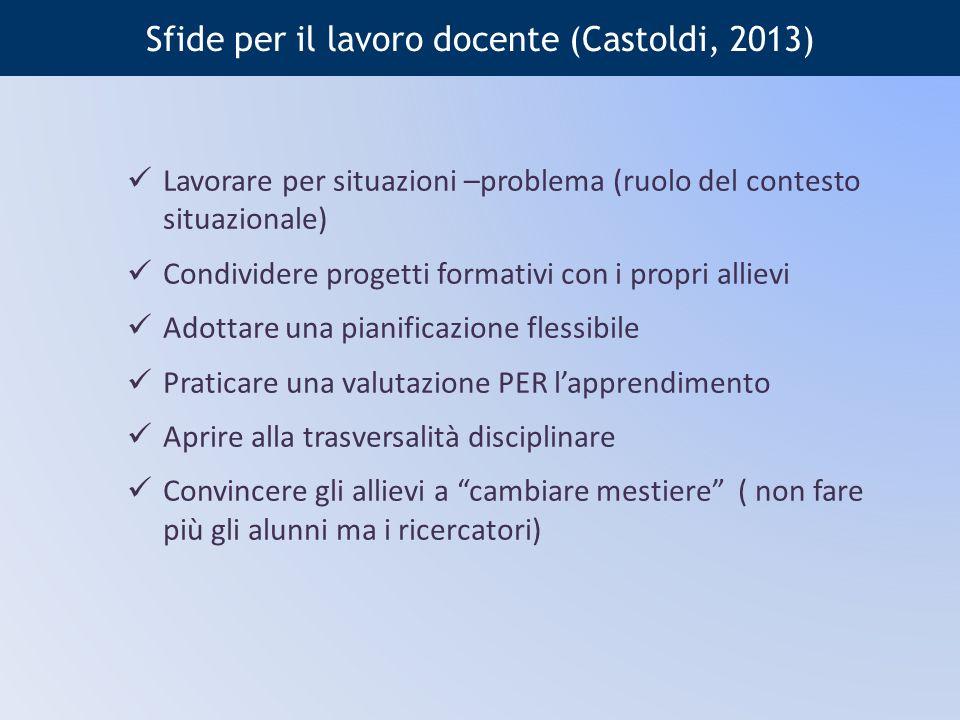 Sfide per il lavoro docente (Castoldi, 2013) Lavorare per situazioni –problema (ruolo del contesto situazionale) Condividere progetti formativi con i