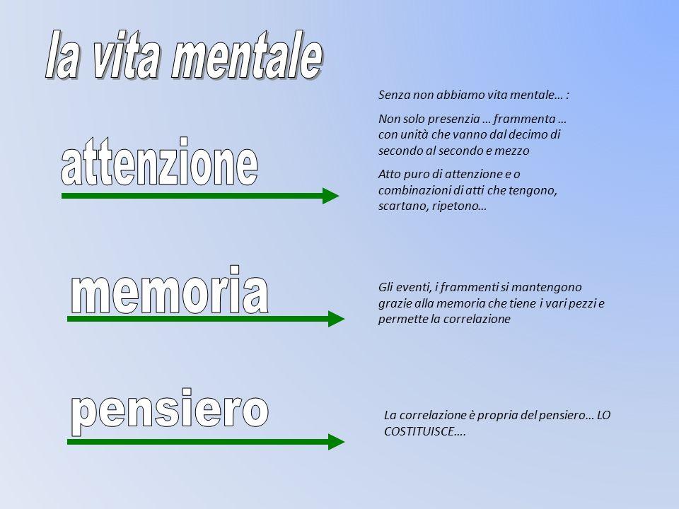 Senza non abbiamo vita mentale… : Non solo presenzia … frammenta … con unità che vanno dal decimo di secondo al secondo e mezzo Atto puro di attenzion