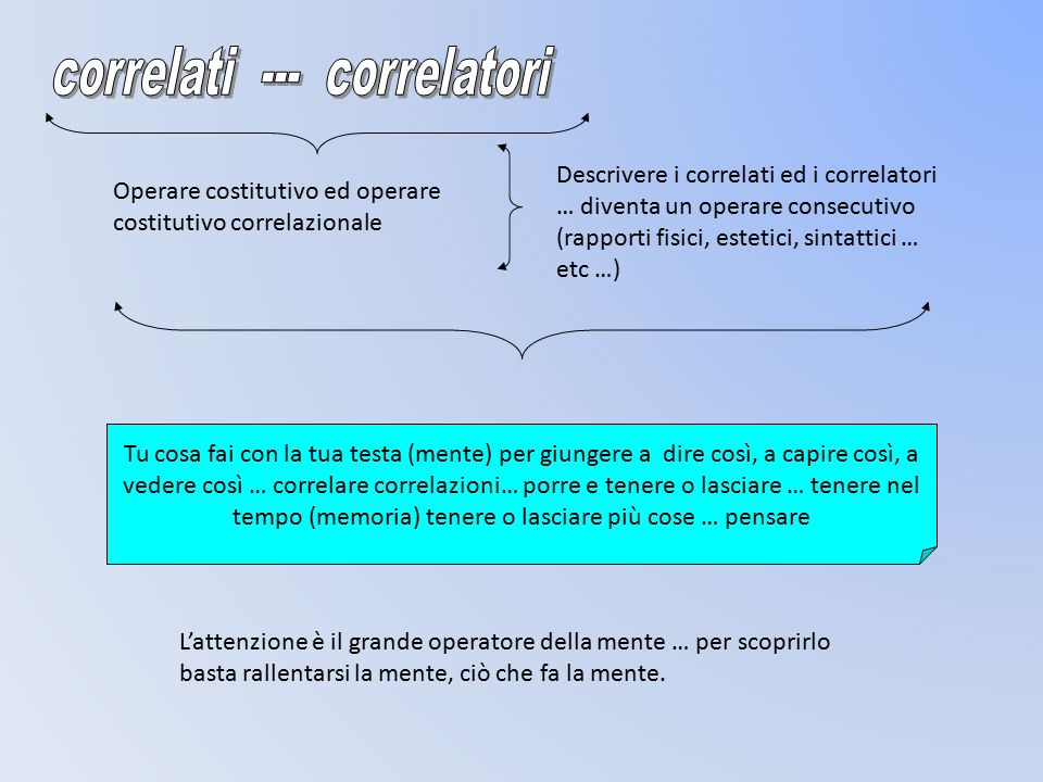 Operare costitutivo ed operare costitutivo correlazionale Descrivere i correlati ed i correlatori … diventa un operare consecutivo (rapporti fisici, estetici, sintattici … etc …) Tu cosa fai con la tua testa (mente) per giungere a dire così, a capire così, a vedere così … correlare correlazioni… porre e tenere o lasciare … tenere nel tempo (memoria) tenere o lasciare più cose … pensare L'attenzione è il grande operatore della mente … per scoprirlo basta rallentarsi la mente, ciò che fa la mente.