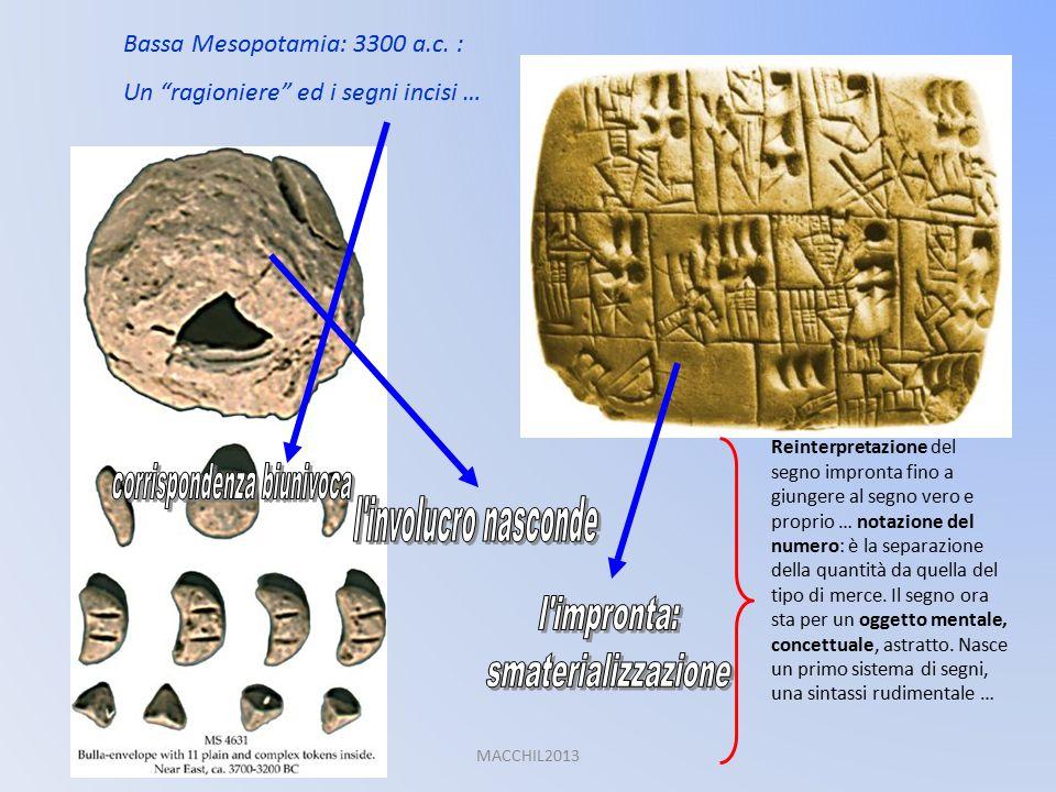 """Bassa Mesopotamia: 3300 a.c. : Un """"ragioniere"""" ed i segni incisi … Reinterpretazione del segno impronta fino a giungere al segno vero e proprio … nota"""