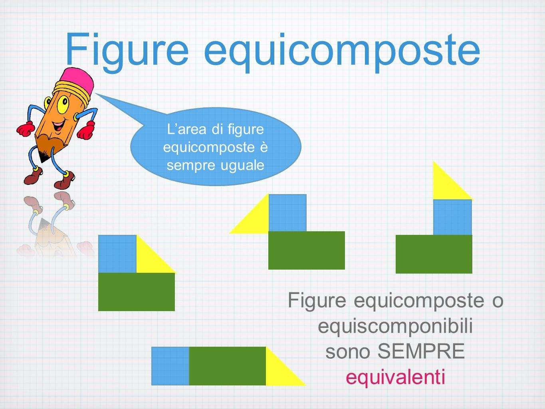 Figure equicomposte L'area di figure equicomposte è sempre uguale Figure equicomposte o equiscomponibili sono SEMPRE equivalenti