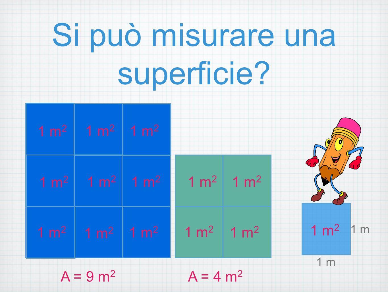 Si può misurare una superficie? 1 m 1 m 2 A = 4 m 2 1 m 2 A = 9 m 2