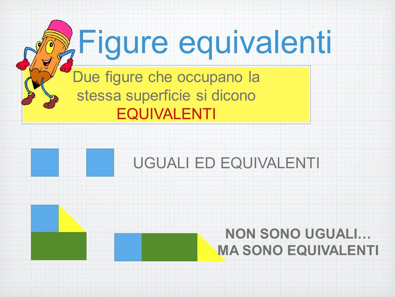 Figure equivalenti Due figure che occupano la stessa superficie si dicono EQUIVALENTI UGUALI ED EQUIVALENTI NON SONO UGUALI… MA SONO EQUIVALENTI