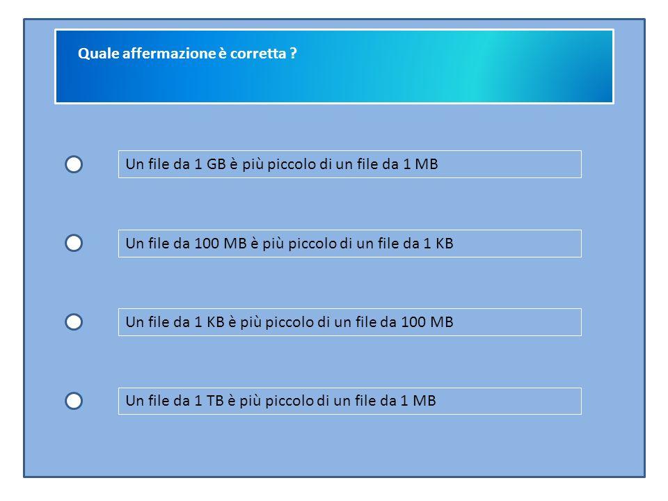 Quale elemento fa parte di un File System gerarchico ? Porta USB Service pack Icona Cartella