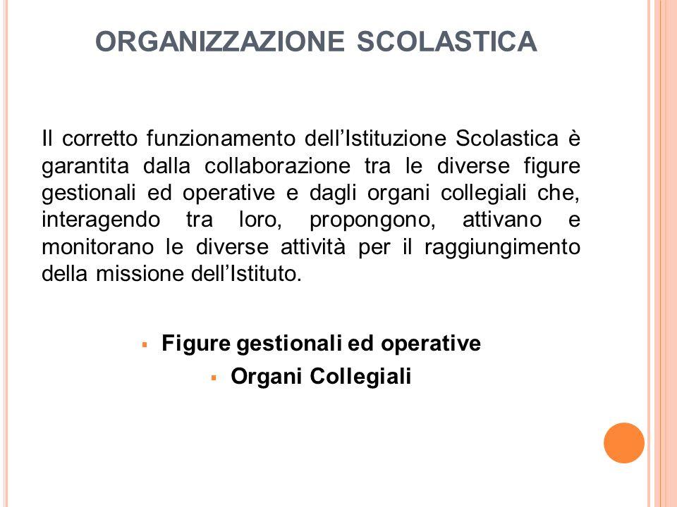 ORGANIZZAZIONE SCOLASTICA Il corretto funzionamento dell'Istituzione Scolastica è garantita dalla collaborazione tra le diverse figure gestionali ed o