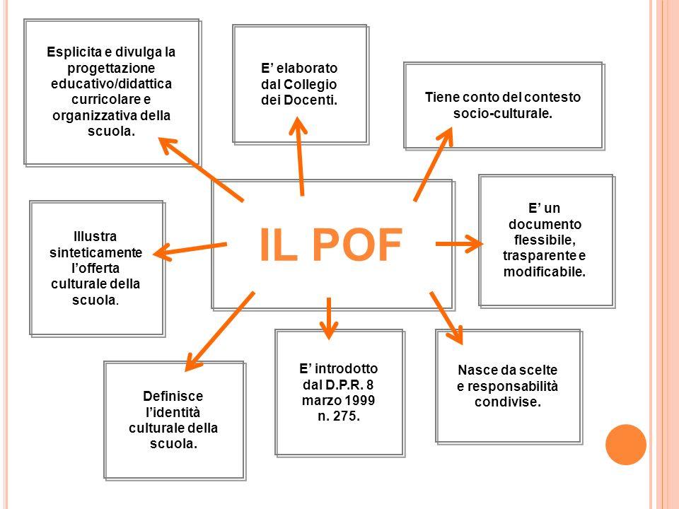IL POF E' un documento flessibile, trasparente e modificabile. Tiene conto del contesto socio-culturale. E' elaborato dal Collegio dei Docenti. Nasce