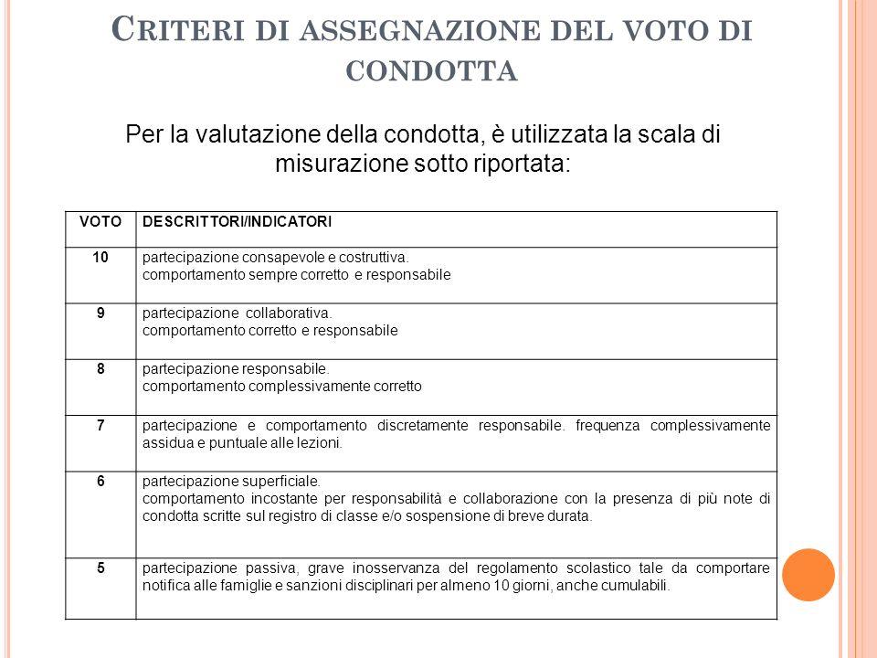 C RITERI DI ASSEGNAZIONE DEL VOTO DI CONDOTTA Per la valutazione della condotta, è utilizzata la scala di misurazione sotto riportata: VOTODESCRITTORI