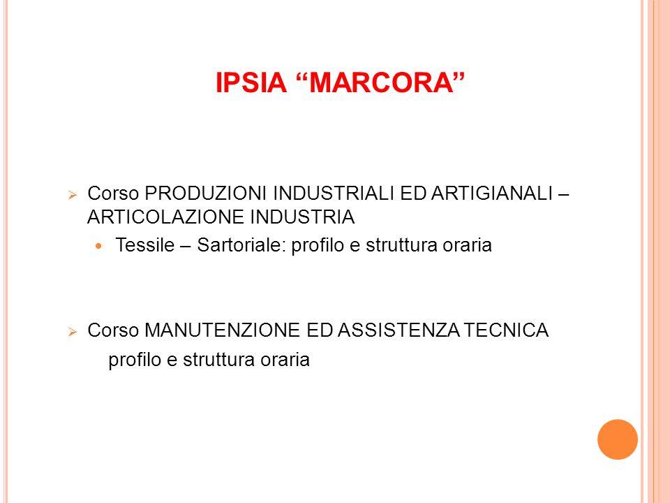 """IPSIA """"MARCORA""""  Corso PRODUZIONI INDUSTRIALI ED ARTIGIANALI – ARTICOLAZIONE INDUSTRIA Tessile – Sartoriale: profilo e struttura oraria  Corso MANUT"""