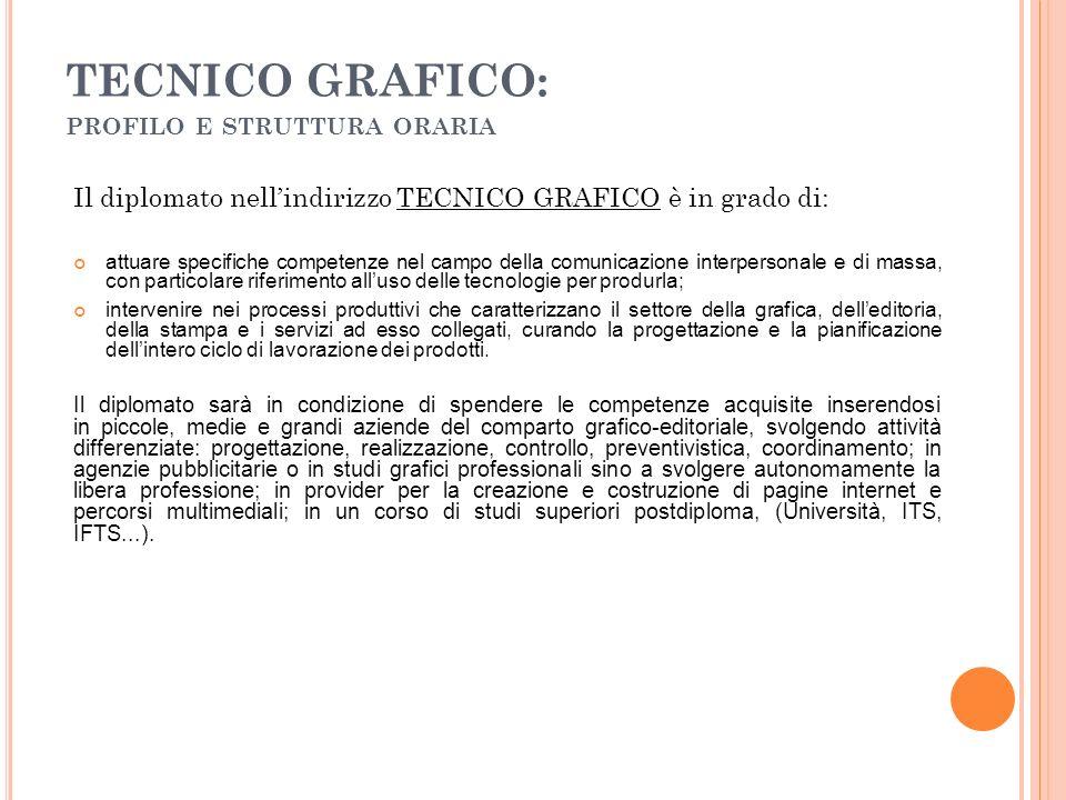 TECNICO GRAFICO: PROFILO E STRUTTURA ORARIA Il diplomato nell'indirizzo TECNICO GRAFICO è in grado di: attuare specifiche competenze nel campo della c