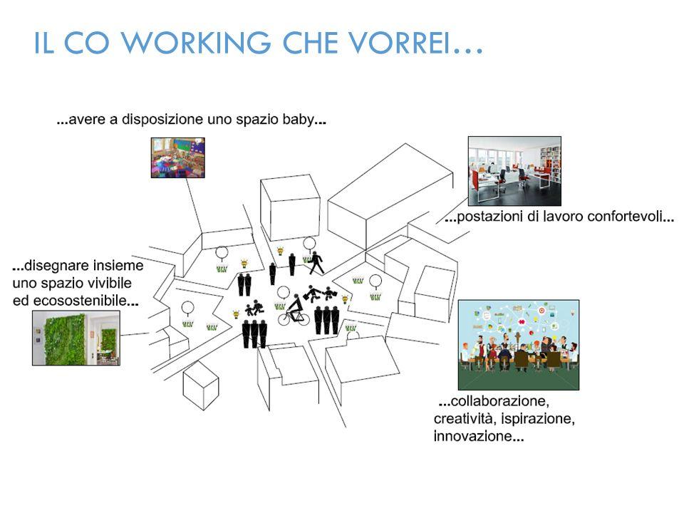 IL CO WORKING CHE VORREI…