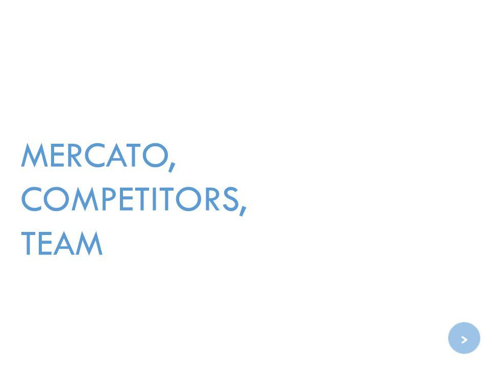 MERCATO, COMPETITORS, TEAM