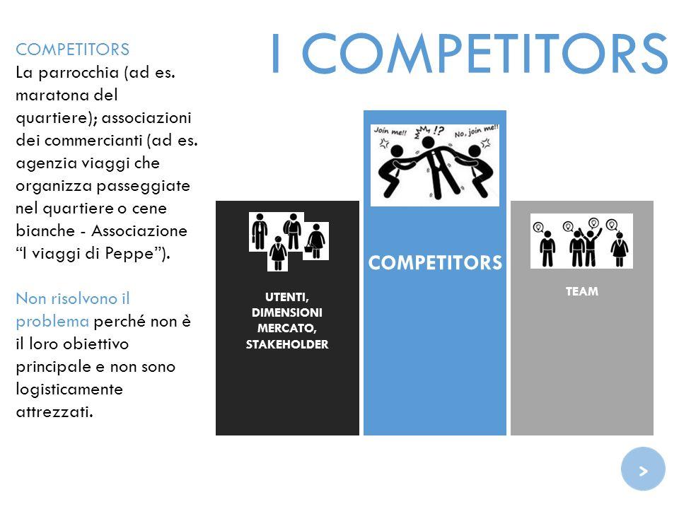 I COMPETITORS COMPETITORS La parrocchia (ad es.