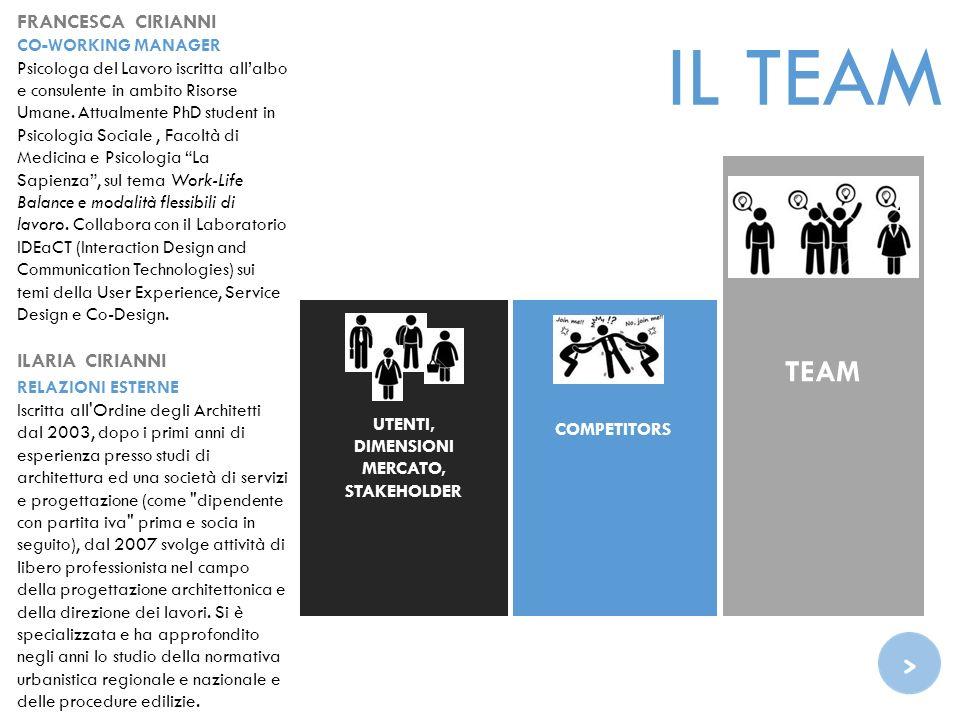 FRANCESCA CIRIANNI CO-WORKING MANAGER Psicologa del Lavoro iscritta all'albo e consulente in ambito Risorse Umane.